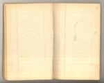 May-July 1877, Travels in Utah, etc. Image 55 by John Muir