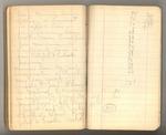 May-July 1877, Travels in Utah, etc. Image 64