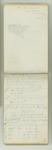 September-November 1877, Trip with Hooker, Gray, Bidwells, etc. Image 6