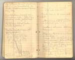 June-August 1878, Geodetic Survey from Sacramento to Wasatch Mountains, Utah Image 8