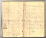 June-August 1878, Geodetic Survey from Sacramento to Wasatch Mountains, Utah Image 11