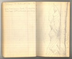 September-October 1878, Notes of Travel on the East Side of the Sierra Image 18