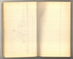 September-October 1878, Notes of Travel on the East Side of the Sierra Image 25