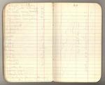 June-September 1879, Expedition to Alaska Image 12