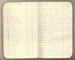 June-September 1879, Expedition to Alaska Image 13