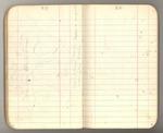 June-September 1879, Expedition to Alaska Image 17