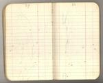 June-September 1879, Expedition to Alaska Image 18