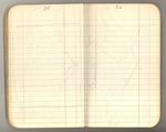 June-September 1879, Expedition to Alaska Image 21