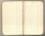 June-September 1879, Expedition to Alaska Image 27