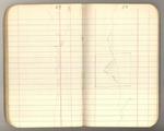 June-September 1879, Expedition to Alaska Image 28