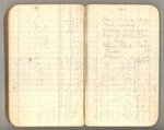 June-September 1879, Expedition to Alaska Image 47