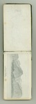 August 1880, From Wrangell Up Coast, Sum Dum Takou, etc. Image 9