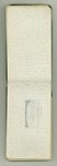 August 1880, From Wrangell Up Coast, Sum Dum Takou, etc. Image 14