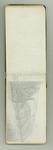 August 1880, From Wrangell Up Coast, Sum Dum Takou, etc. Image 25