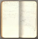 June-September 1888, Trip with Parry to Lake Tahoe Image 7