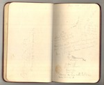 June-July 1890, Sketches of Glaciers Made Around Muir Glacier, Alaska Image 6 by John Muir