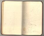 June-July 1890, Sketches of Glaciers Made Around Muir Glacier, Alaska Image 6