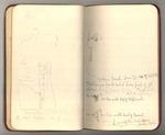 June-July 1890, Sketches of Glaciers Made Around Muir Glacier, Alaska Image 7