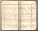 May-June 1891, Trip to Kings River Image 6
