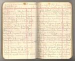 May-June 1891, Trip to Kings River Image 13