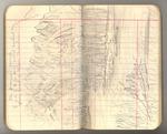 May-June 1891, Trip to Kings River Image 15