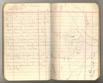 May-June 1891, Trip to Kings River Image 16