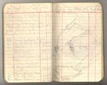 May-June 1891, Trip to Kings River Image 17