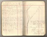 May-June 1891, Trip to Kings River Image 19