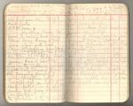 May-June 1891, Trip to Kings River Image 30