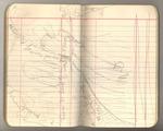 May-June 1891, Trip to Kings River Image 31