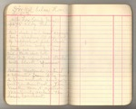 May-June 1891, Trip to Kings River Image 38