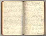 July-November 1897, Botany Trip with Sargent and Canby Image 10