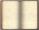 July-November 1897, Botany Trip with Sargent and Canby Image 23