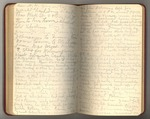 July-November 1897, Botany Trip with Sargent and Canby Image 30