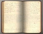 July-November 1897, Botany Trip with Sargent and Canby Image 36