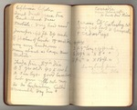 July-November 1897, Botany Trip with Sargent and Canby Image 48