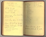 July-November 1897, Botany Trip with Sargent and Canby Image 51