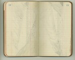 May-June 1899, Harriman Expedition to Alaska, Part I, San Francisco to Harriman Fiord Image 17 by John Muir
