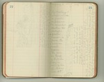 May-June 1899, Harriman Expedition to Alaska, Part I, San Francisco to Harriman Fiord Image 22