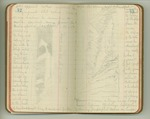 May-June 1899, Harriman Expedition to Alaska, Part I, San Francisco to Harriman Fiord Image 27 by John Muir