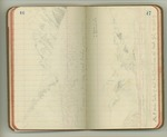 May-June 1899, Harriman Expedition to Alaska, Part I, San Francisco to Harriman Fiord Image 34