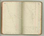 May-June 1899, Harriman Expedition to Alaska, Part I, San Francisco to Harriman Fiord Image 43