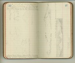 June-July 1899, Harriman Expedition to Alaska, Part II Image 23