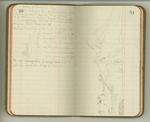 June-July 1899, Harriman Expedition to Alaska, Part II Image 25