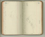 June-July 1899, Harriman Expedition to Alaska, Part II Image 27