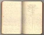 June-July 1901, Trips to Boulder Creek and Giant Forest Image 10 by John Muir