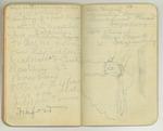 August-November 1903, World Tour, Part III Image 42 by John Muir