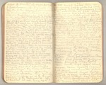 November 1903-January 1904, World Tour, Part IV Image 30