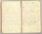 November 1903-January 1904, World Tour, Part IV Image 32