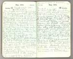 January-May 1904, World Tour, Part V Image 73